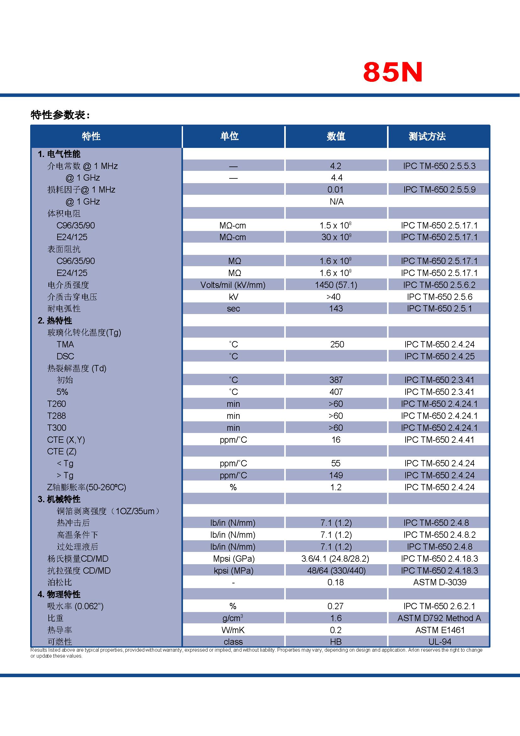 85N_页面_2