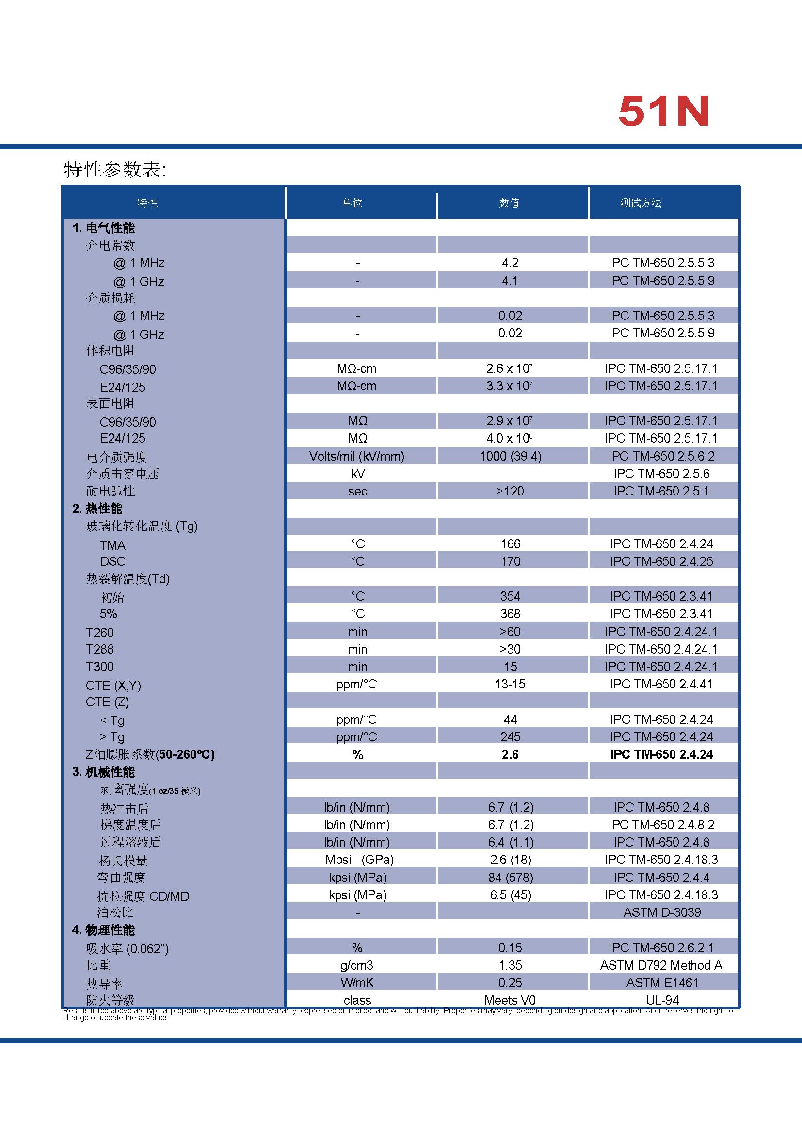 页面提取自-51N中文版_页面_2