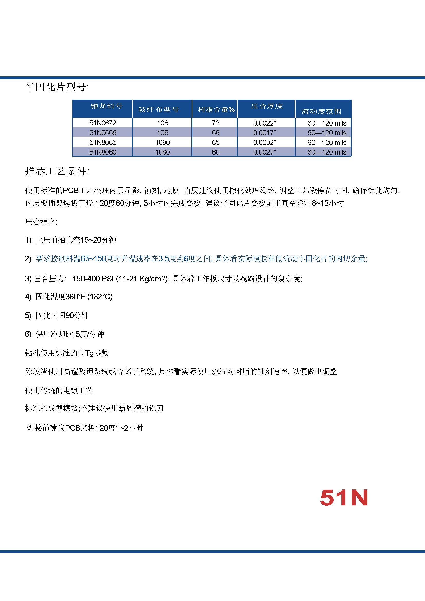 页面提取自-51N中文版_页面_3