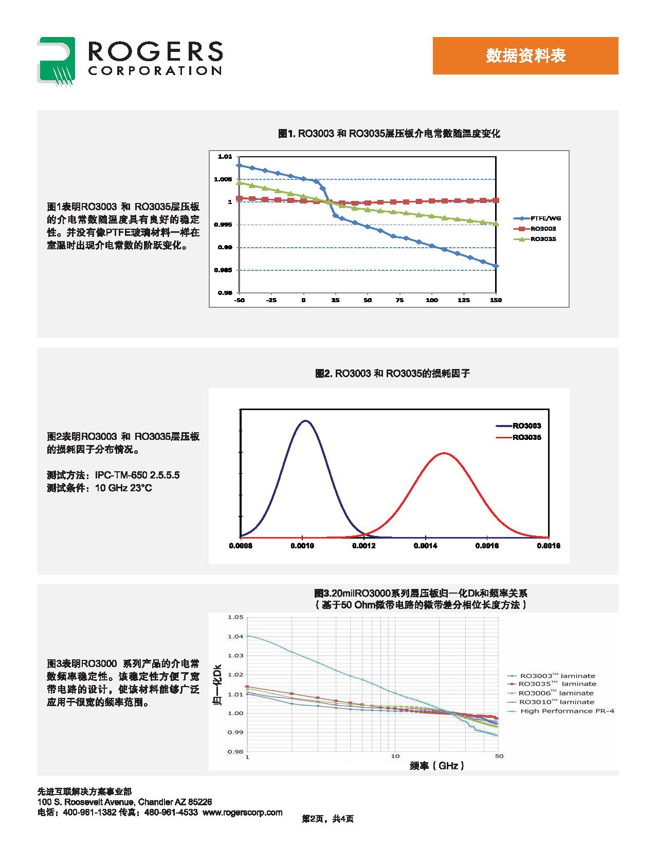RO3000系列产品说明书_页面_2