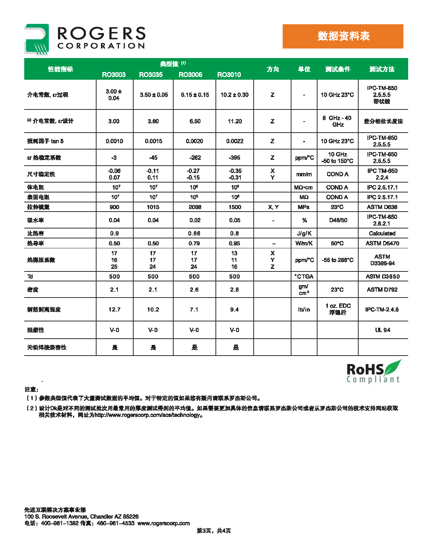 RO3000系列产品说明书_页面_3